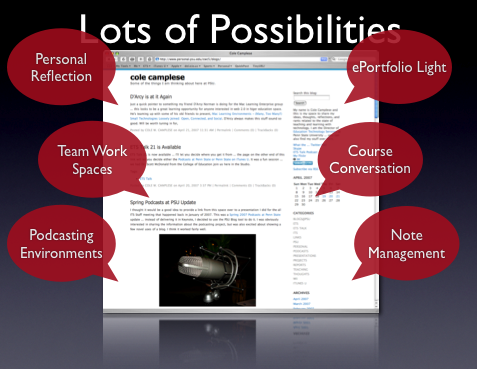 blog_possibilities.png